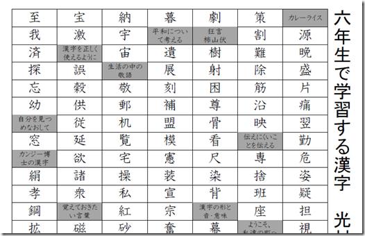 小学校6年生で習う漢字 一覧 : 小4 夏休み 自由研究 : 夏休み