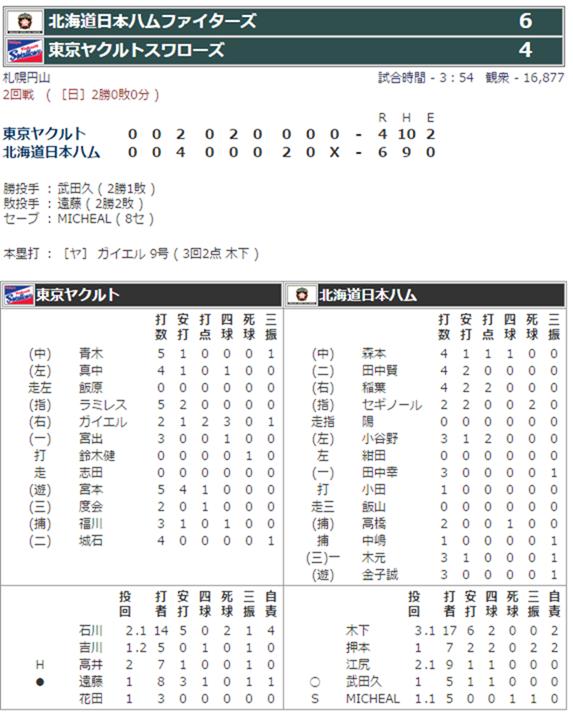 札幌円山球場プロ野球観戦