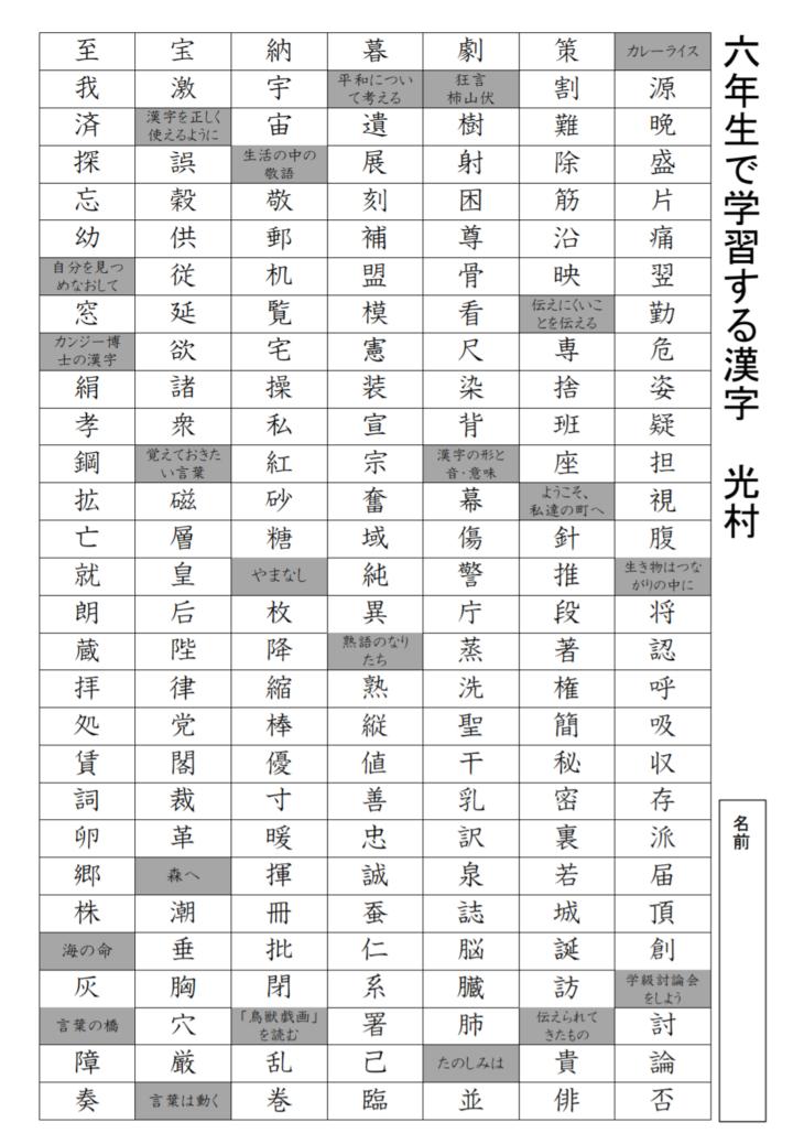 6年生で学習する漢字 光村