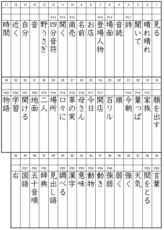 漢字1000問読み取り問題イメージ