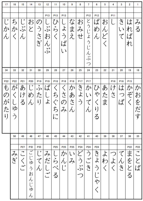 漢字1000問書き取り問題イメージ