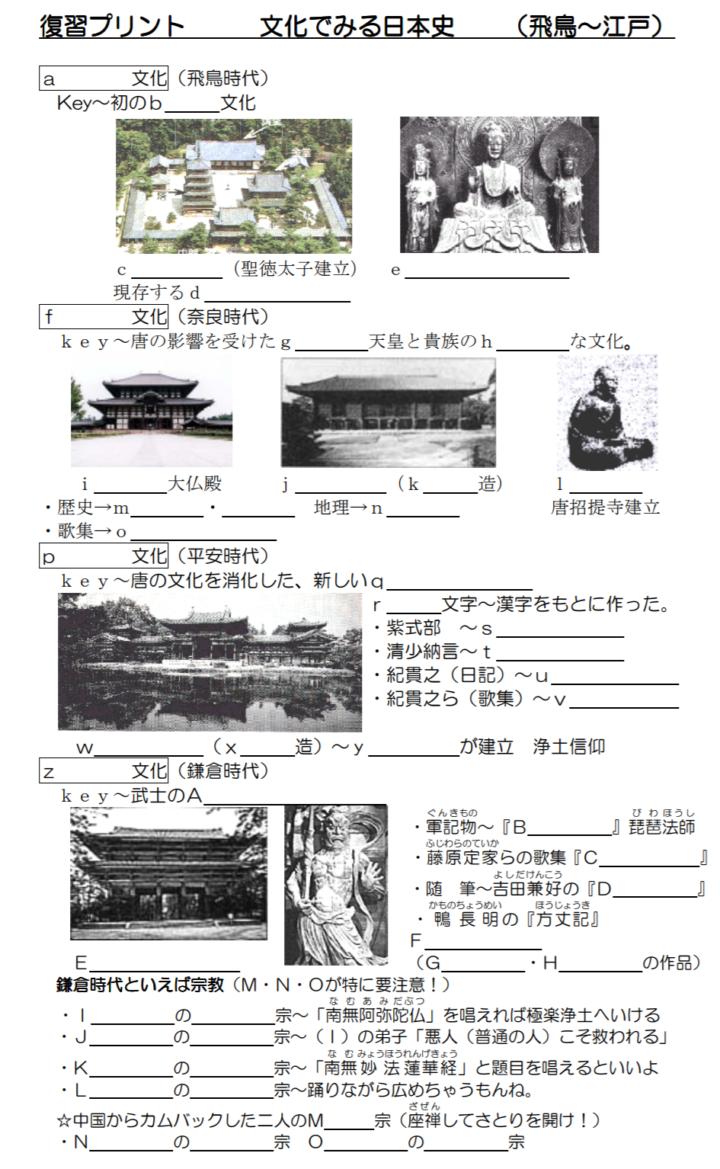 中学社会科問題集 試験対策 復習プリント 文化で見る日本史