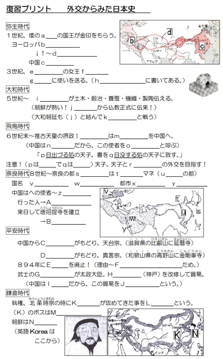 中学社会科問題集 試験対策 復習プリント 外交から見た日本史
