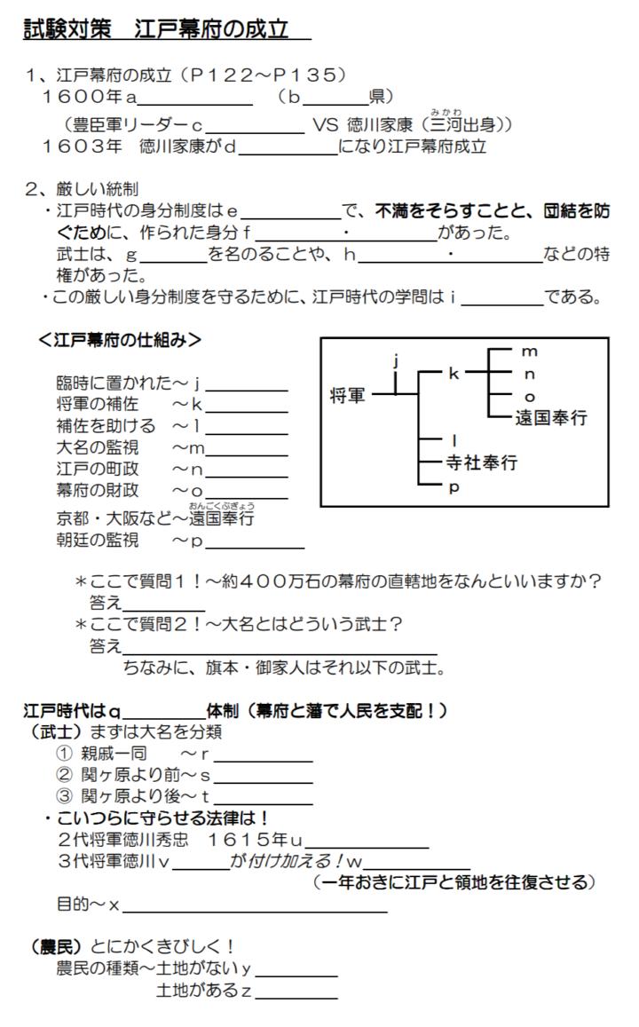 中学社会科問題集 試験対策 江戸幕府の成立