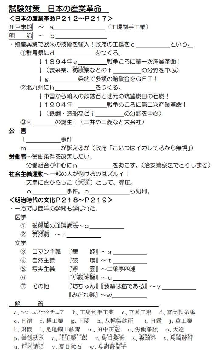 中学社会科問題集 試験対策 日本の産業革命
