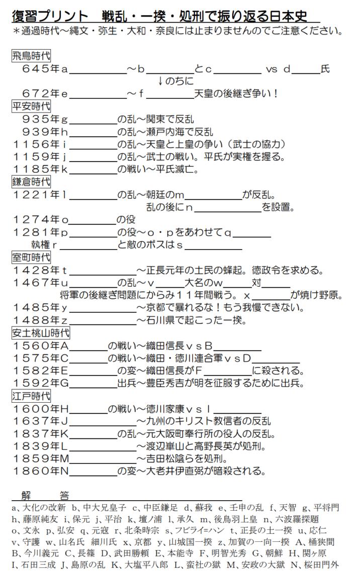 復習プリント 戦乱・一揆・処刑で振り返る日本史