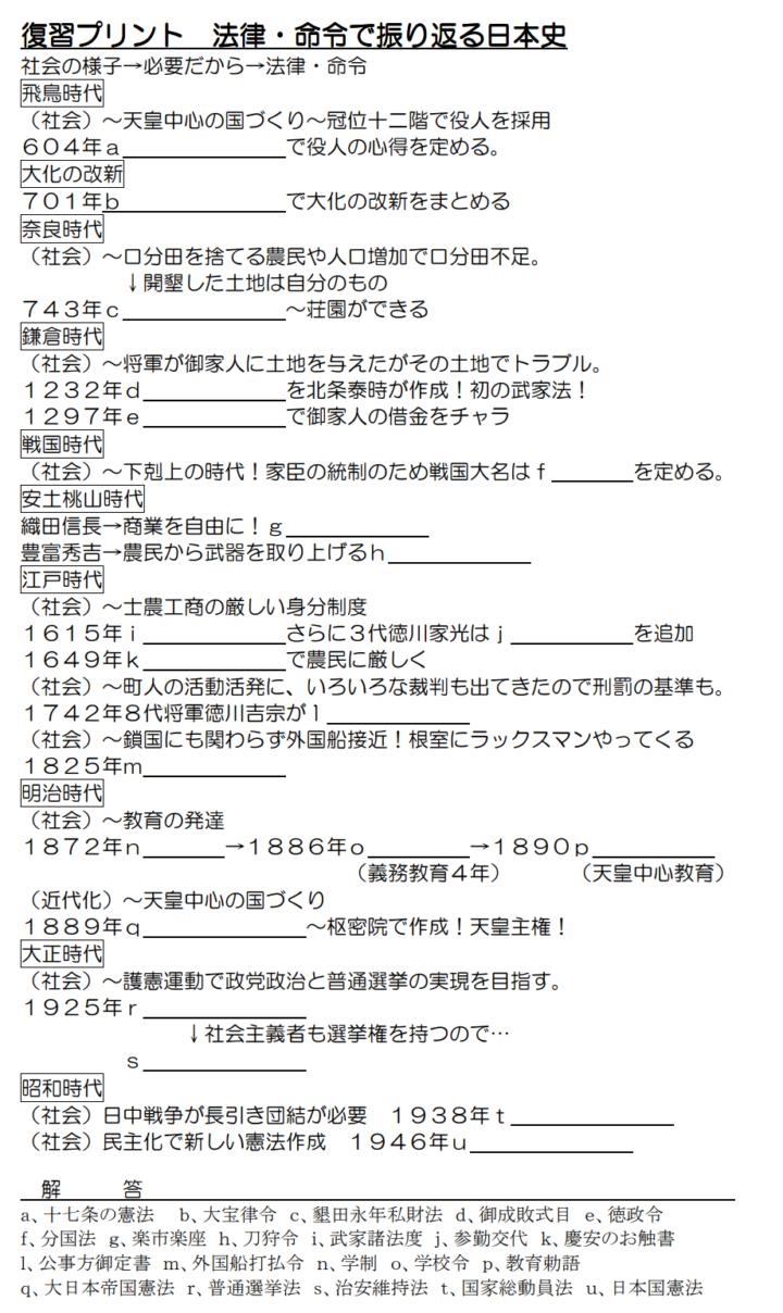 復習プリント 法律・命令で振り返る日本史