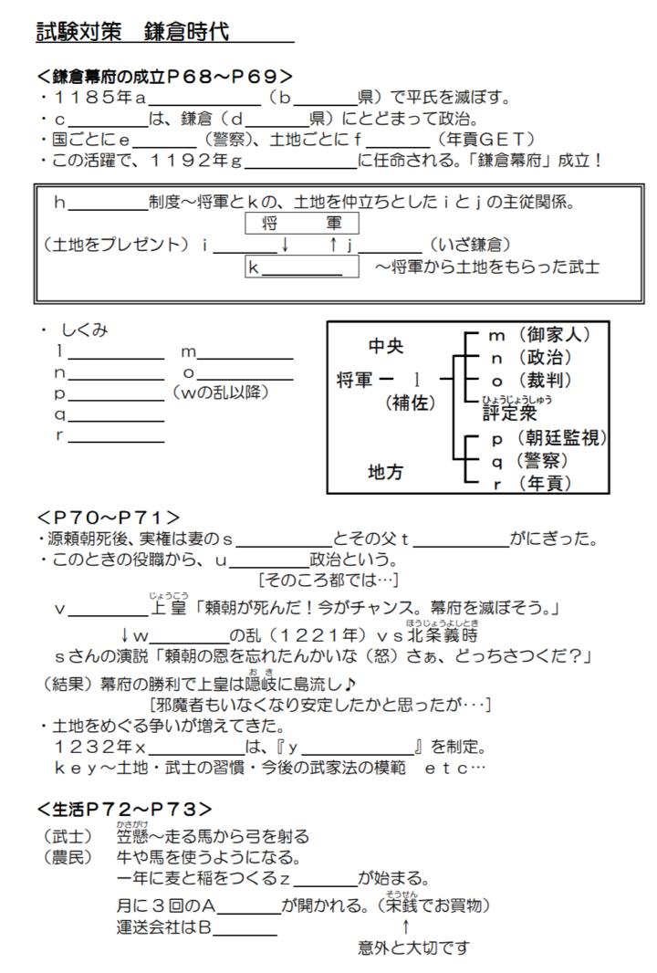 中学社会科問題集 試験対策 鎌倉時代
