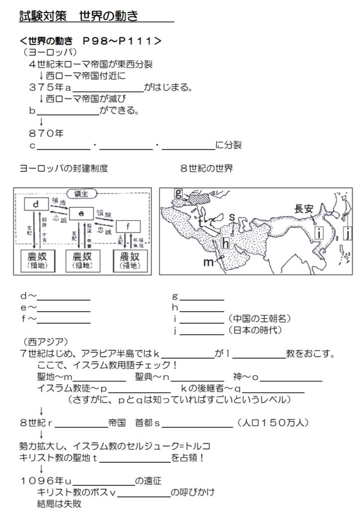 中学社会科問題集 試験対策 世界の動き