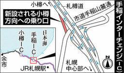 新設される小樽方面入口地図